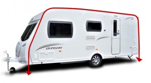 Measure Caravan Awning Size